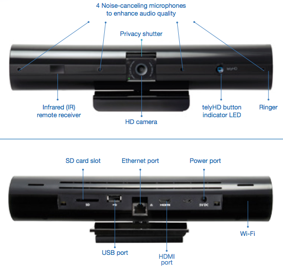 telyHD ports