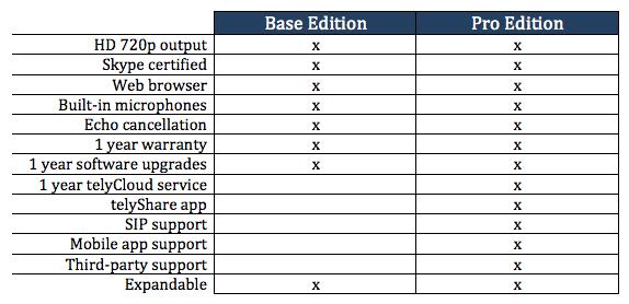 telyHD Base Edition Pro Edition