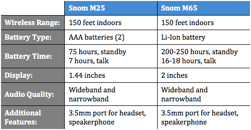 snom-dect-phone-comparison