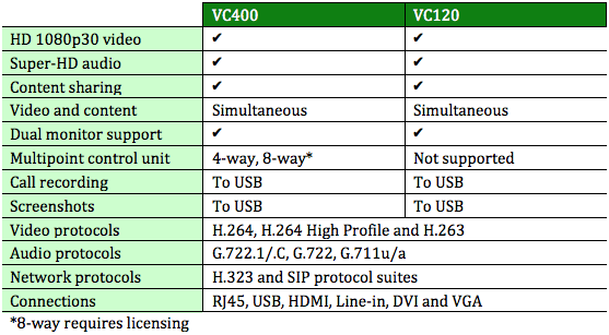 yealink-vcs-comparison