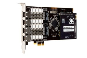 Digium TE820BF VoIP Card