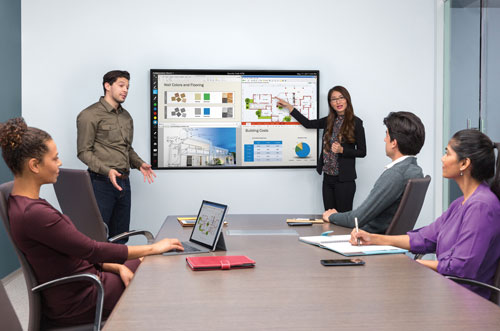 Polycom Pano with Display