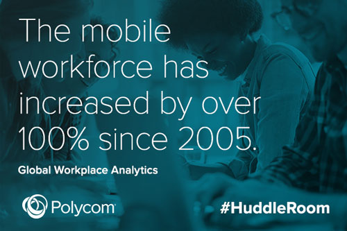 The mobile workforce has increased by over 100% since 2005.
