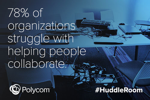 78% of organizations struggle with helping people collaborate.