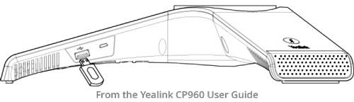Yealink CP960 - USB Stick