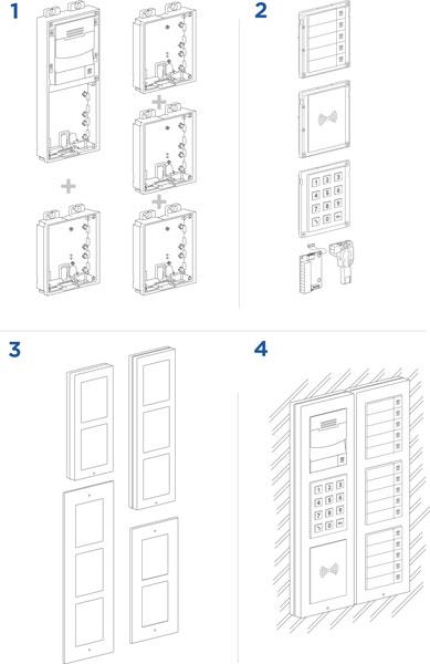 2N LTE Verso Modular Process